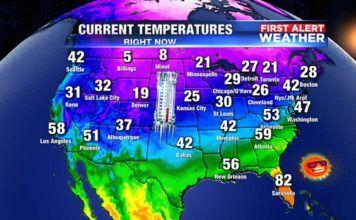 Väderstatistik i Florida, Wetterstatistik in Florida,