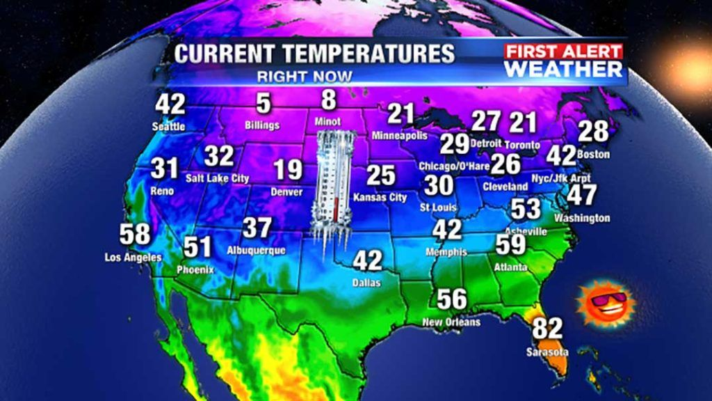 Florida weather average, Promedio del tiempo en Florida